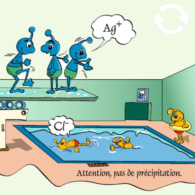 r u00e9sum u00e9 de r u00e9actions de pr u00e9cipitations et acido-basiques - notions de base